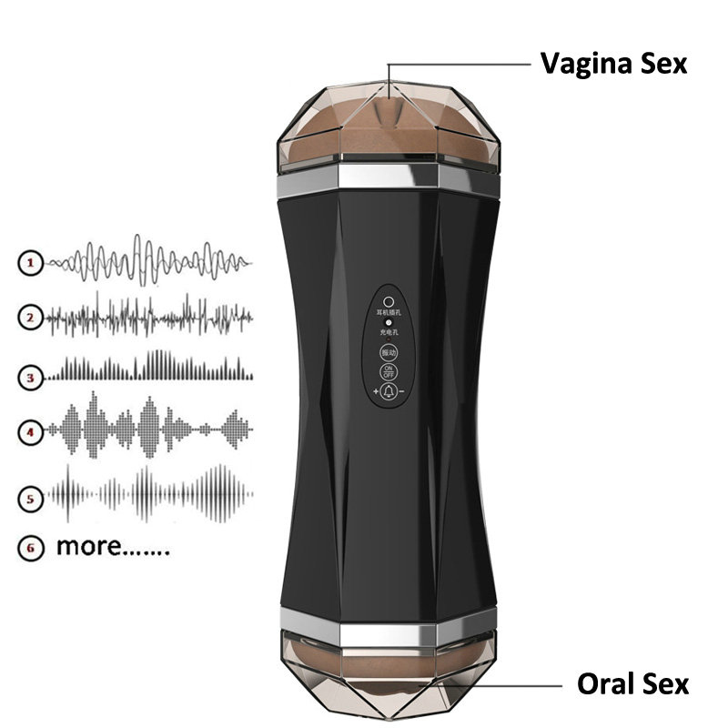 Двухканальный автоматический Мужской мастурбатор, оральный секс-игрушки для мужчин, Реалистичная Вагина для секса