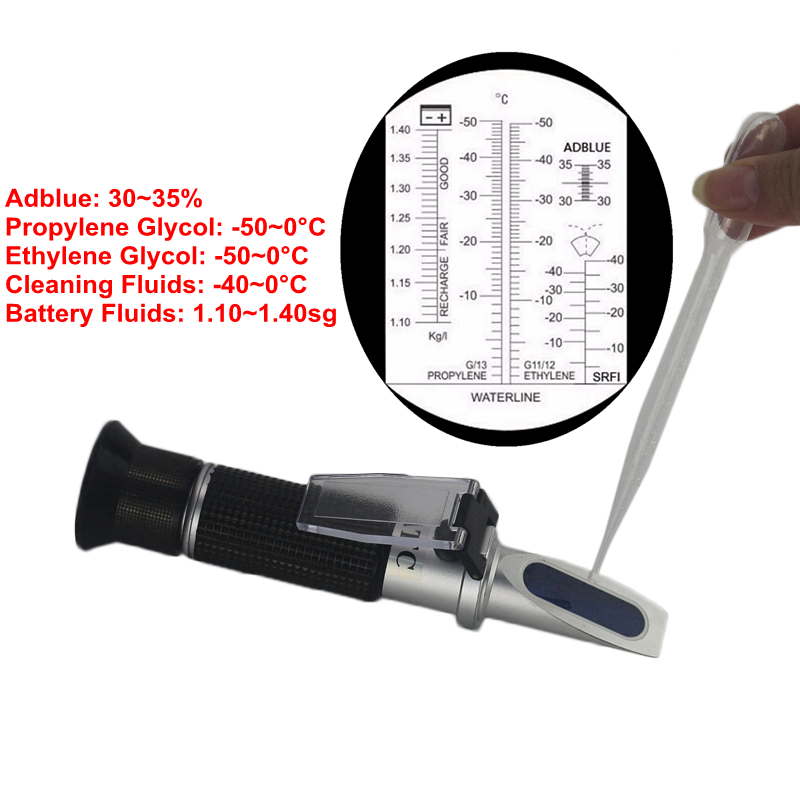 4 In 1 Handheld Refractometer Car Antifreeze Glycol Battery Acid Engine Coolant Tester Fluid ATC Refractometer Tester No Box