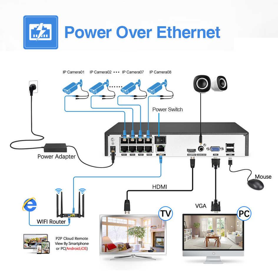 Techege 4CH 8CH HD 5MP 4MP PoE Hệ Thống Camera Quan Sát Camera NVR Tất Cả Trong Một Mạng Lưới Kênh Dành Cho poE IP P2P XMeye Nga Cổ