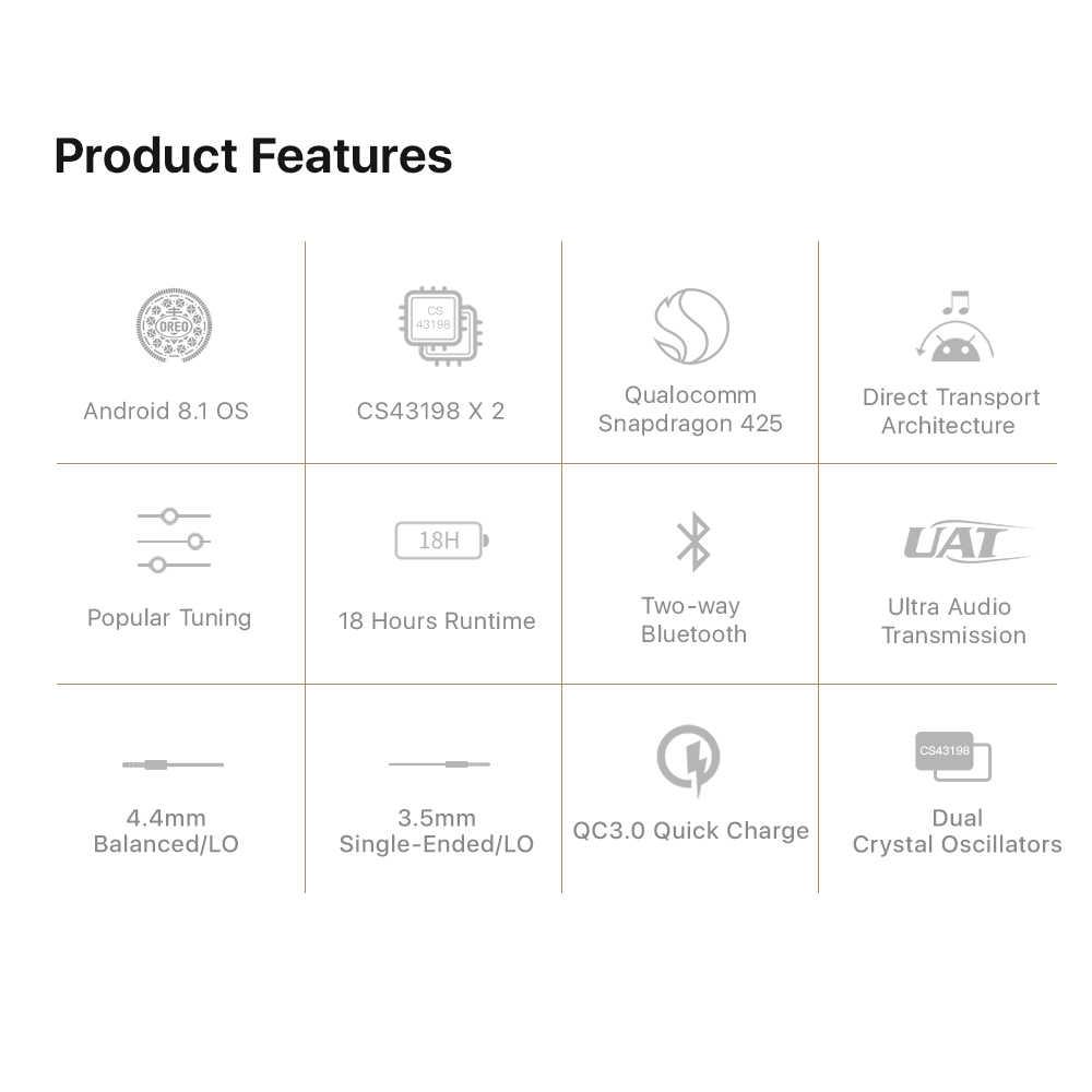 Hiby R5 Android 8.1 Máy Nghe Nhạc Hifi Lossless Nhạc MP3 Người Chơi Amazon Music Ultra HD/Wifi/Không Chơi/LDAC/DSD/APTX/Dual CS43198/Hi-Res/Mqa