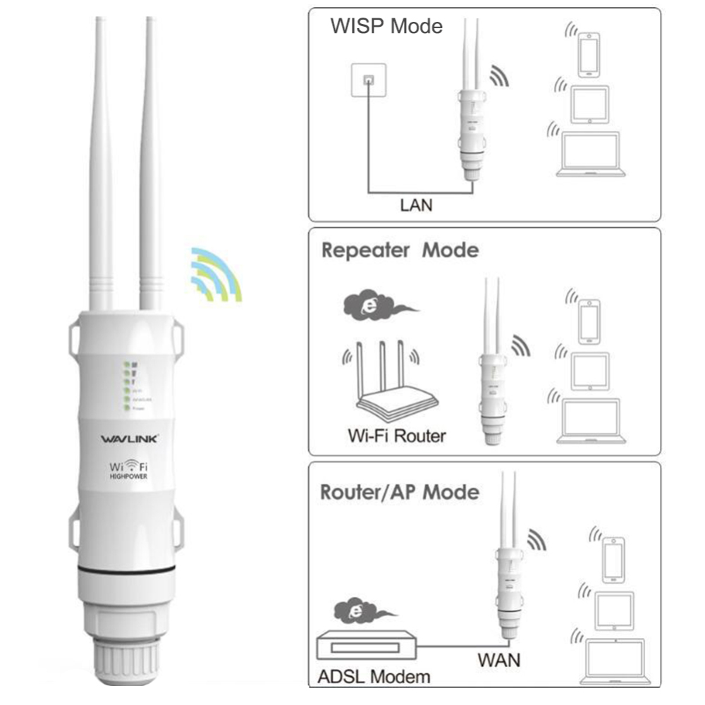 AC600 27dBm Wifi Extender High Power Outdoor Wifi Repeater 2.4G/150Mbps +5GHz /433Mbps Wireless Wifi Router With AP WISP