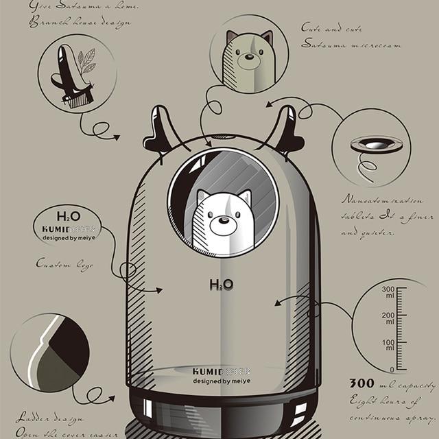 Humidificateur dair à ultrasons USB 300ML mignon animal de compagnie Soluble dans leau diffuseur dhuile essentielle aromathérapie voiture diffuseur brume Nano pulvérisateur