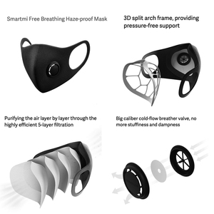 Image 5 - KN95 Smartmi breathlite anti smog mask for Kid Mask  Childrens Protection against droplet  Haze Proof Powerful Filtration