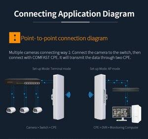 Image 4 - Stokta var! COMFAST uzun menzilli 5KM açık kablosuz erişim noktası yönlendirici Wi fi köprüsü 300Mbps 5Ghz WIFI CPE 2 * 14dBi WI FI anten Nanostation