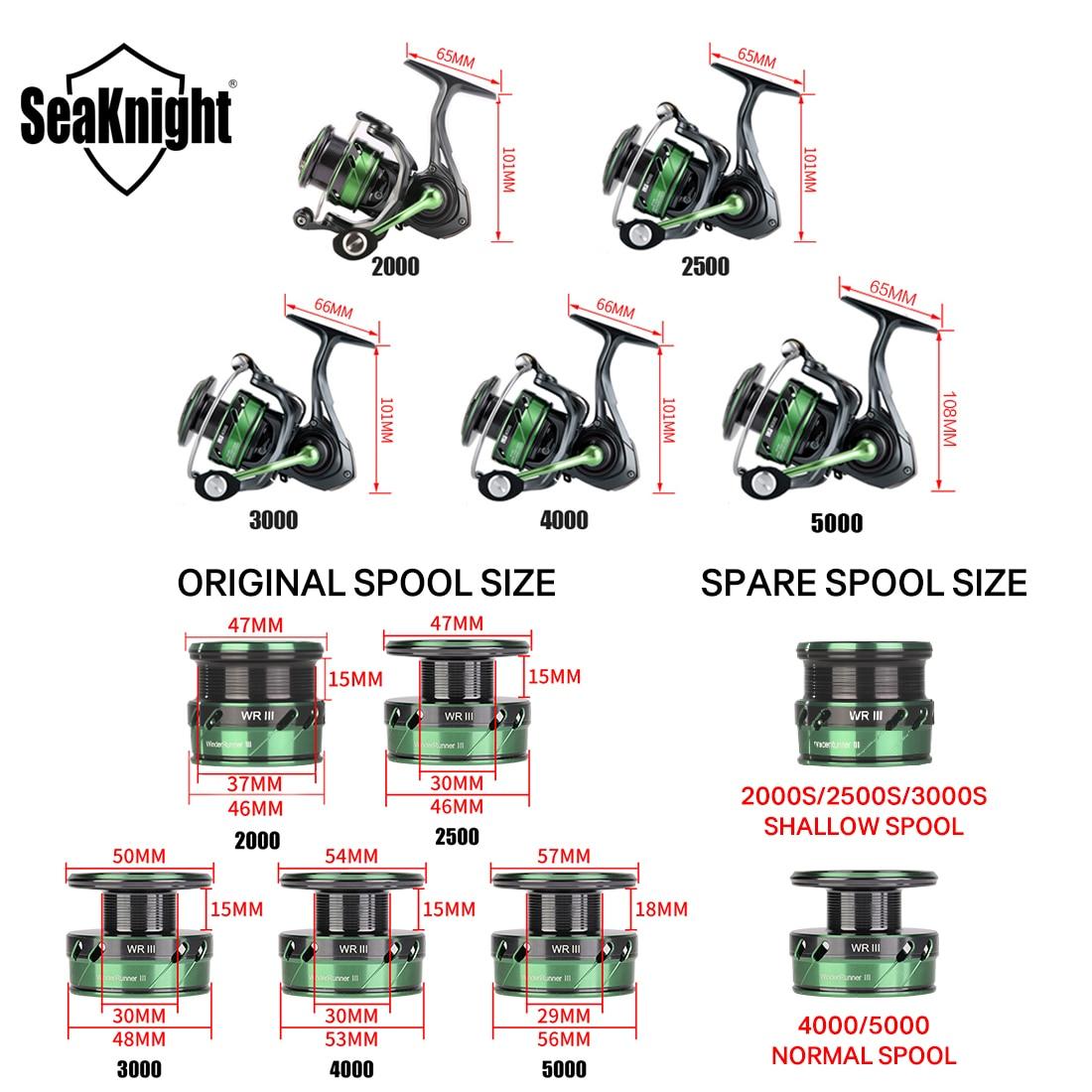SeaKnight бренд WR III серия 5,2: 1 Рыболовная катушка из углеродного волокна система сопротивления 17lbs Максимальная мощность спиннинговое колесо Рыболовная катушка 2000-5000 6