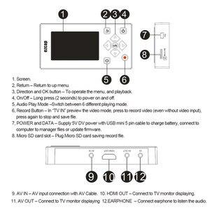Image 4 - CVBS Audio Video Capture Box Konverter AV Recorder VHS VCR DVD DVR Hi8 Spiel Player Kassette Band Camcorder zu MP3 MP4 HDMI HD TV