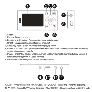 Image 4 - CVBS Convertidor de Caja de captura de Audio y vídeo grabador AV, VHS, VCR, DVD, DVR Hi8, reproductor de juegos, Cassette, videocámara de cinta a MP3, MP4, HDMI, HD TV