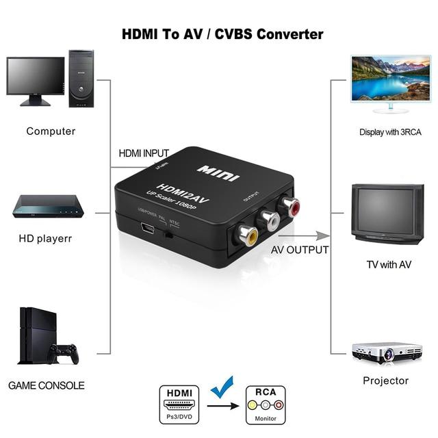 Kebidu HDMI-compatible to RCA Converter AV/CVSB L/R Video Box HD 1080P 1920*1080 60Hz HDMI2AV Support NTSC PAL Output HDMIToAV 4