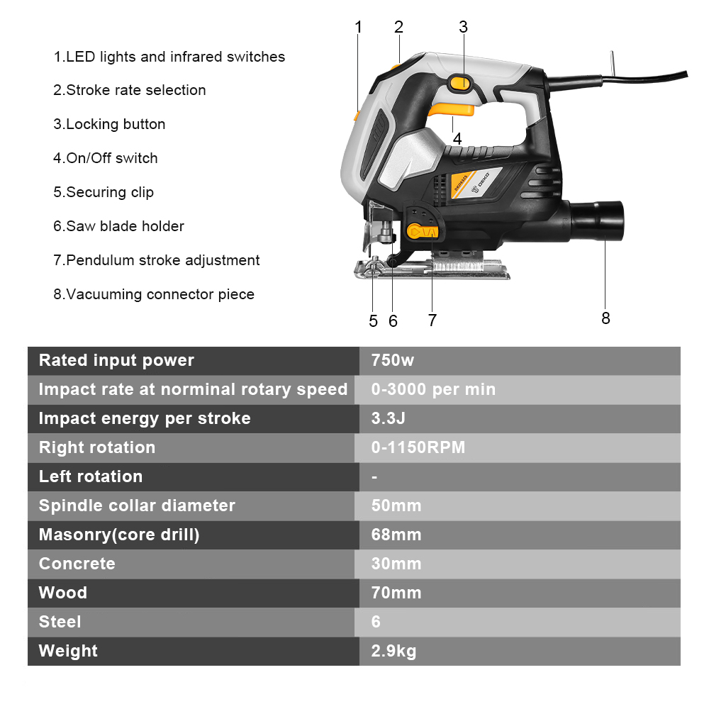 DEKO Jig Saw Variable Speed? Electric Saw with 1 Piece Blades, 2 Carbon Brushes, 1 Metal Ruler, 1 Allen Wrench Jigsaw Power Tool