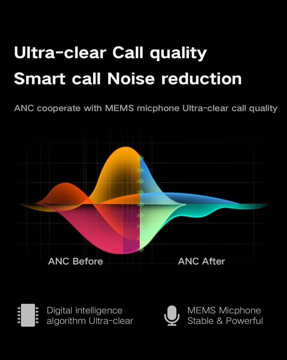 Whizzer C3 APTX TWS Wireless Earbuds 9