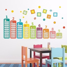 Childrens teaching tools wall stickers animal English letters nine multiplication table PVC transferable waterproof