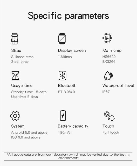 2021 New 1.69 Inch Smart Watch Men Women Bluetooth Call Custom Dial Watch For IOS Xiaomi Oppo Huawei PK Smartwatch P8 Plus 6