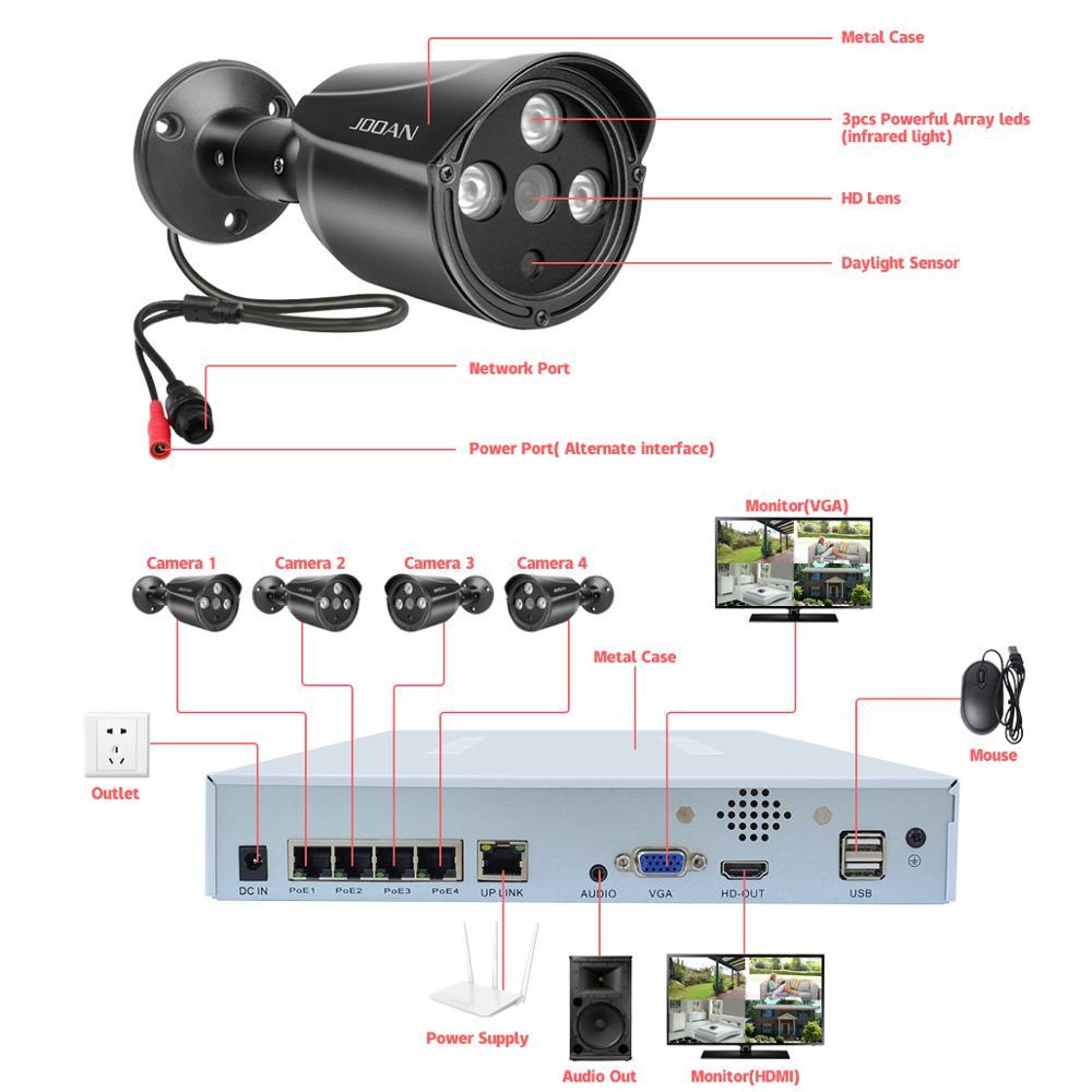 H.265 4MP POE Sicherheit Kamera System Kit IP Kamera IR Im Freien Wasserdichte CCTV Video Überwachung NVR Set