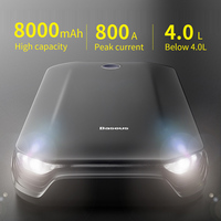 Baseus Car Booster 800A Power Bank Battery Jump Starter 12V Auto Starting Device Charger Car Starter 8000mAh Emergency Battery