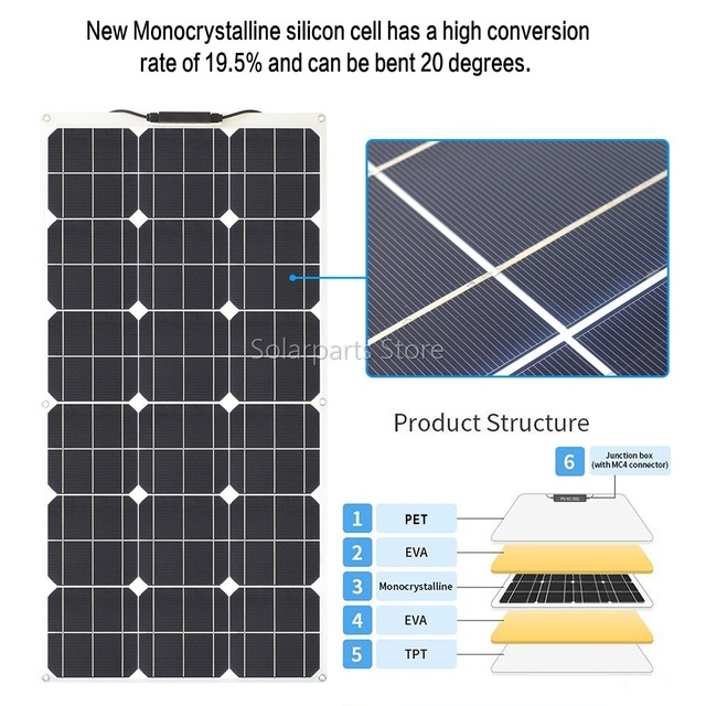 300W 2*150W Flexible  Solar Panel  20amp Charge controller No inverter 4