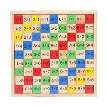 1Pc Multiplication Formulas Model Colored Durable Wooden Multi-purpose Mathematics Toy Arithmetic Table Toy for Kids Children(China)
