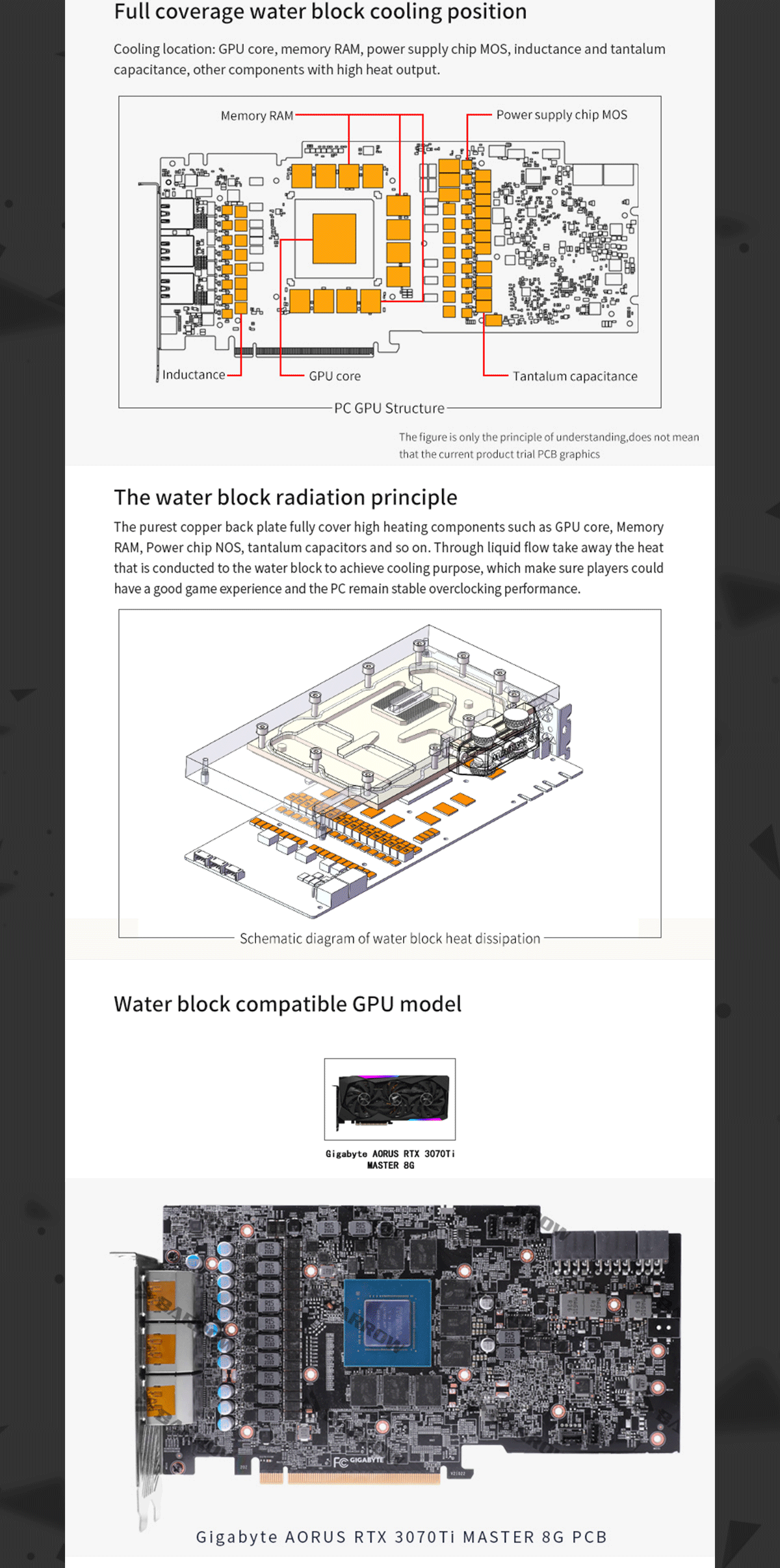 Barrow GPU Water Block , For Gigabyte AORUS RTX 3070Ti MASTER 8G , Full Cover Water Cooler With Backplane BS-GIX3070T-PA