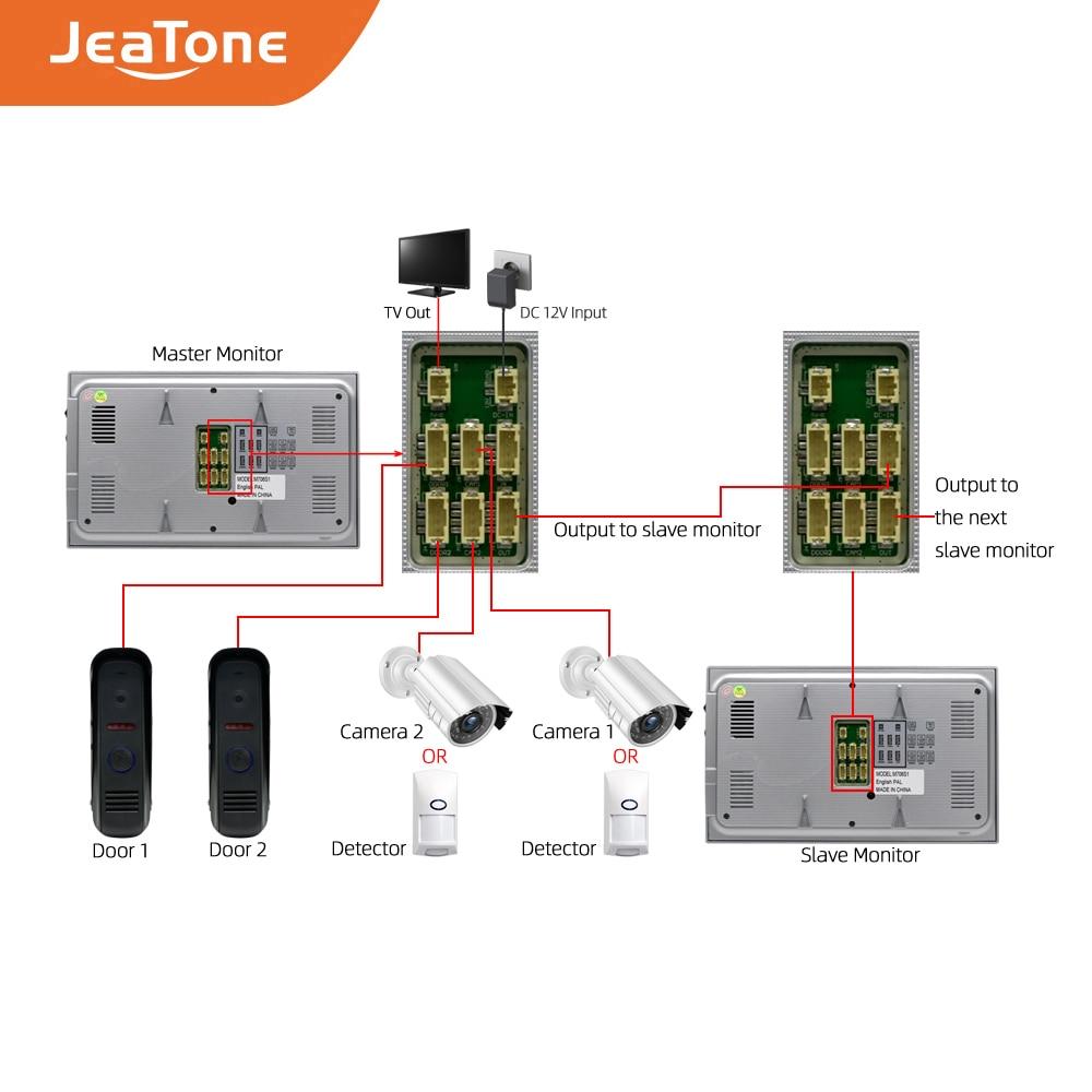 "Купить с кэшбэком 720P/AHD 7"" IP Video Door Phone Intercom System with Waterproof 1200TVL Mini Doorbell+720P AHD Camera , Support Remote unlock"
