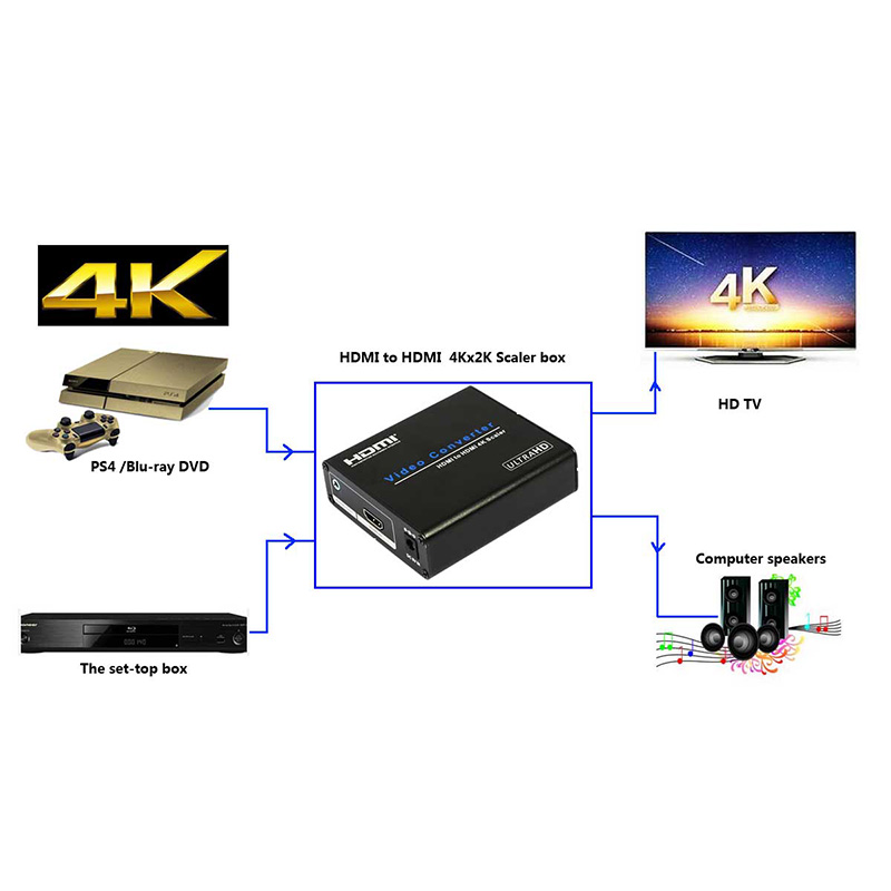 Asunflower AM 9H20 HDMI to HDMI 4Kx2K Scaler Converter Box Black Scaler Converter Scart HDMI To HDMI Audio Extractor Converter in Computer Cables Connectors from Computer Office