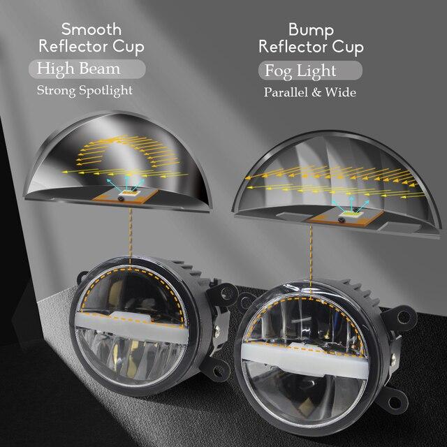 Phare antibrouillard DRL tout en un avec fil de harnais 12V   Kit de phares de voiture à faisceau haut, pour Honda City Grace Ballade 2014-2018