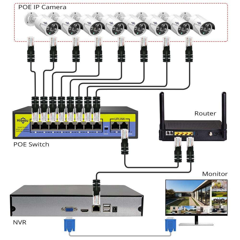 Hiseeu  P2P 8CH 16CH CCTV NVR Camera Video Recorder 7
