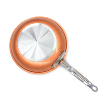 24 см антипригарная сковорода медный стиль алюминиевый сплав сковороды посудомоечная машина печь безопасная посуда LBShipping