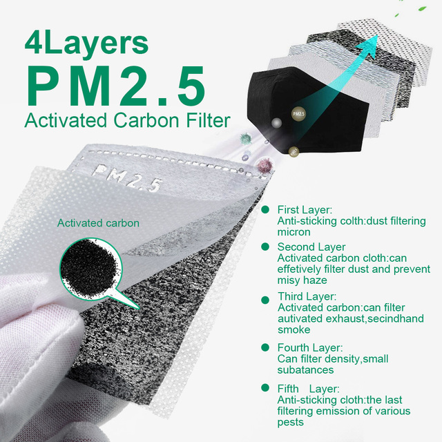 Classic Oil Draw Printing Mouth Mask Reusable Protective PM2.5 Filter Paper Mask Anti Dust Face Mask Bacteria Proof Mask 5