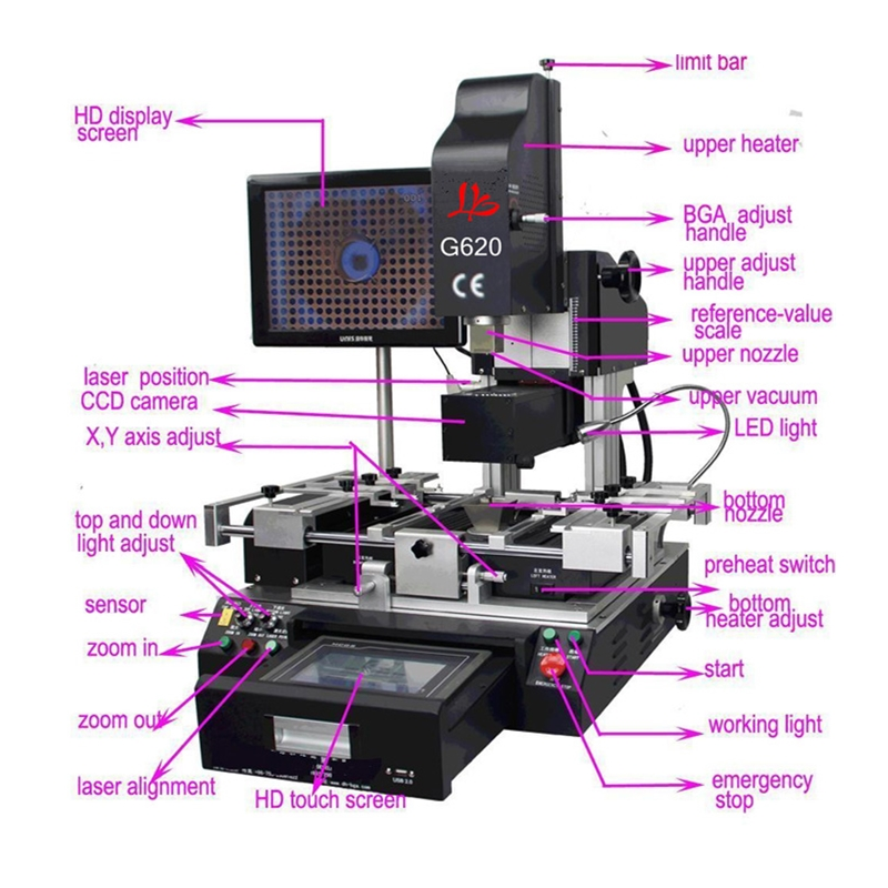 Automatic BGA Rework Station with High Precise K-Type Thermocouple Closed-Loop Control 1