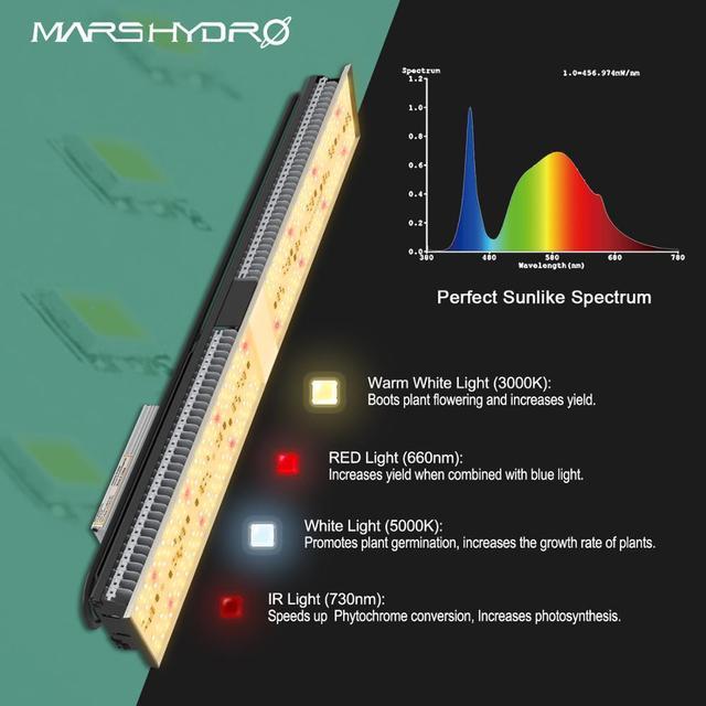 Newest Mars Hydro SP 150 LED Grow Light Full Spectrum Indoor Zero Noise WaterProof 3