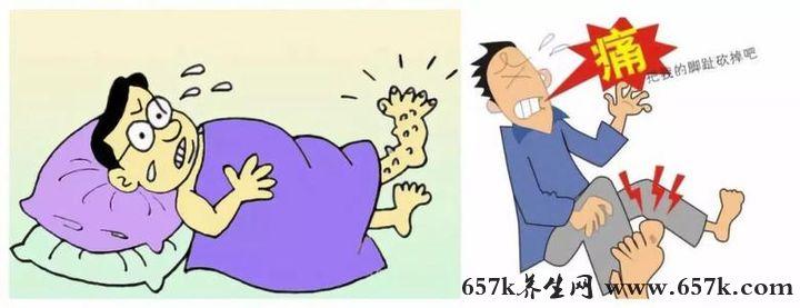 痛风的原因 这个病竟是因为肥胖出现的