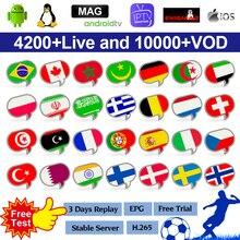IPTV France Spain Italy Arabic Sweden Germany IP TV M3U SmartTV Android 1 Year IPTV French Belgium Portugal EX-YU Poland Norway цена и фото