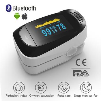 Shanren Fingertip Pulse Oximeter Portable Blood Oxygen Meter FDA Approved