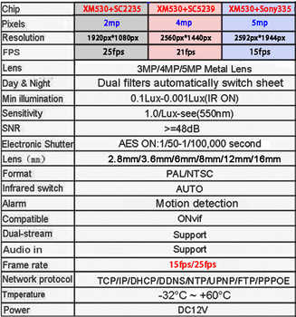 6pcs Infrared Leds XM Waterproof Metal 5MP/4MP/2MP Auido H.265+ IP66 25Fps POE ONVIF IP Security Surveillance CCTV Camera