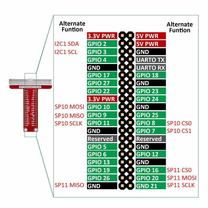 Kit de iniciación definitivo lafvind para modelo de frambuesa 3B + 3B 3A + 2B 1B + 1A + Zero W + Kit de bricolaje