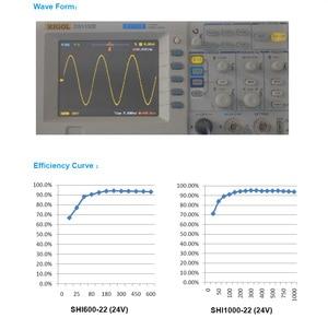Image 5 - EPever Voltage Inverter 1000W 24V/48V DC Pure Sine Vawe Convert 220V230V AC Intelligent Voltage Converter Universal plug SHI1000