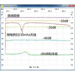 Image 5 - بسيطة الطيف Snalyzer D6 (الذاتي تتبع مصدر T. G.) V2.032B ADF4351 بسيطة إشارة مصدر B4 006