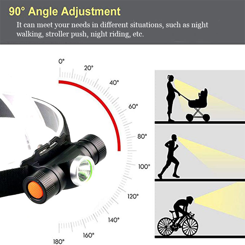 lowest price TMWT Powerful USB-Rechargeable Outdoor Lighting Headlamp Cree xml2 T6 LED 2000lm 3 Modes Fishing Light Camping Headlight