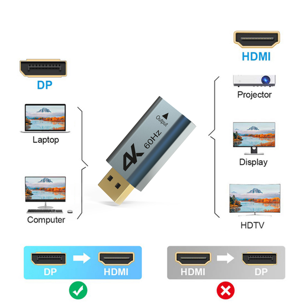 Hot DealsΓDisplayport-Adapter Dp-To-Hdmi-Converter To Hdmi Projector Cable-Dp Support Audio Video