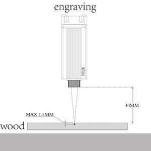 Image 3 - Módulo de grabado láser profesional, 450nm, 7W, luz azul con modulación TTL / PWM para máquina de corte láser, CNC, Láser de bricolaje