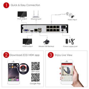 Image 4 - ZOSI جديد 1080P (1920x1080p) POE نظام الأمن الفيديو و (4) 2 ميجابيكسل في الهواء الطلق رصاصة كاميرات اي بي مع 100ft للرؤية الليلية