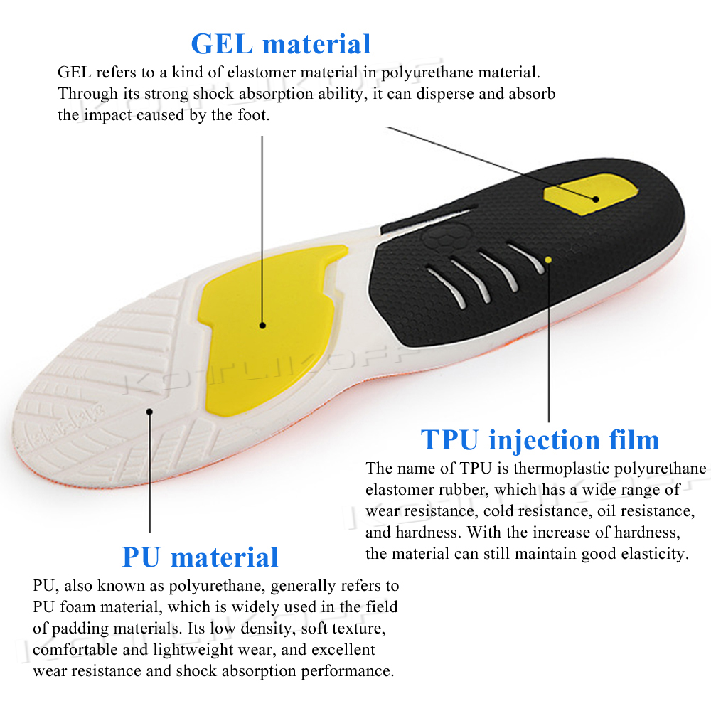 Orthotic Sport insoles orthopedic arch support Shock Absorption Running Stable Fixed heel Foot Pain Relief Inner Sole for Shoes