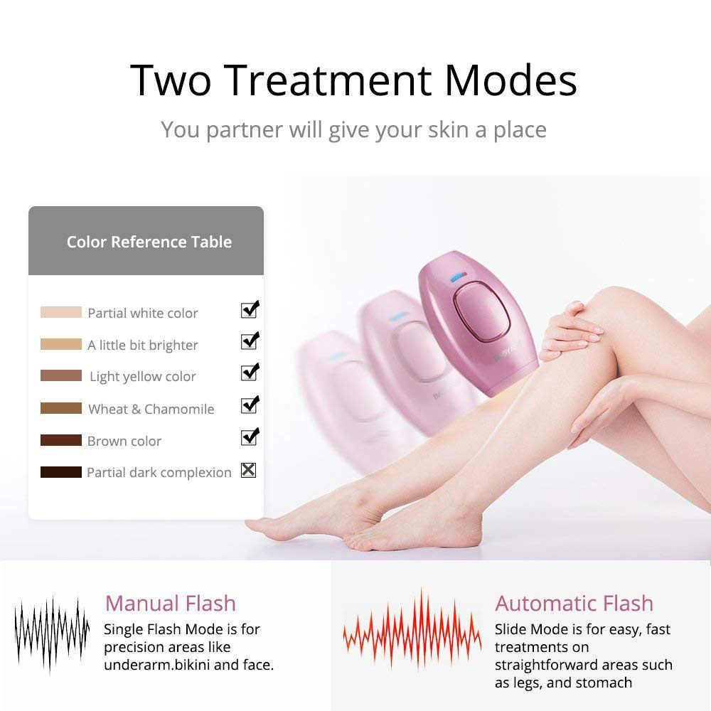 Mini Handheld Laser Epilator Depilador Facial Permanent Hair