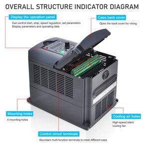 Image 5 - Daedalus 800W Spindle Motor Kit 0.8KW CNC Router Spindle ER11 Milling Motor 1.5KW 220V VFD Inverter Converter For CNC Engraver