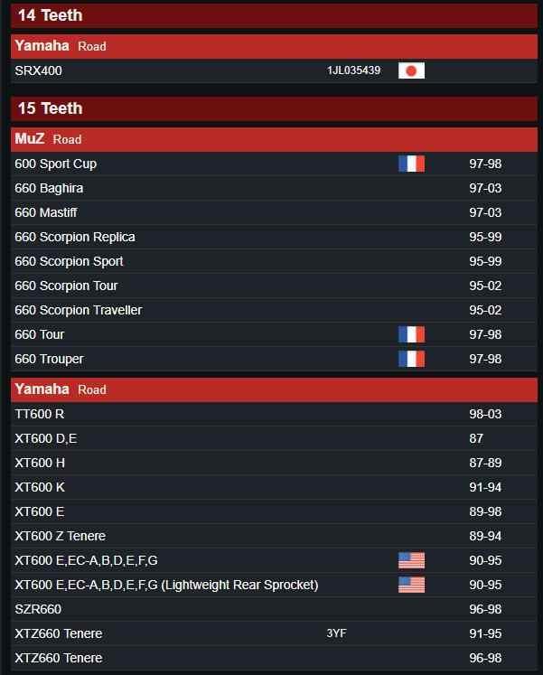 Pignon avant de moto 520 15T pour Yamaha TT600 XT600 SZR660 XTZ660 MuZ 600 Sport Baghira Mastiff Scorpion Tour