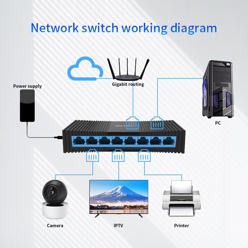 TP-Link TL-SG1008M Mini 8 Ports RJ45 Gigabit Desktop Switch 1000Mbps SOHO Ethernet Switcher Lan Hub Full / Half Duplex 4
