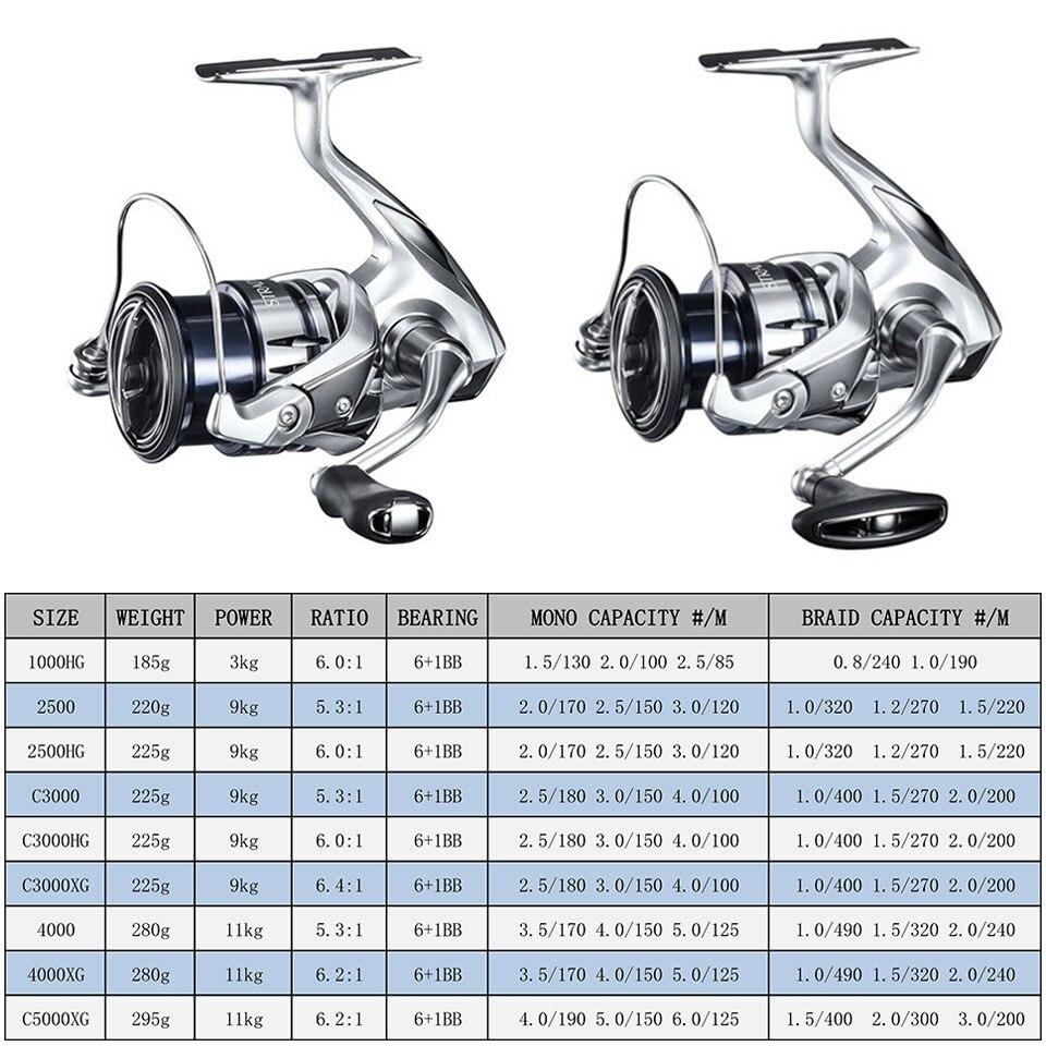 6 Power Fishing 1000HG/2500/C3000HG/4000XG/5000XG