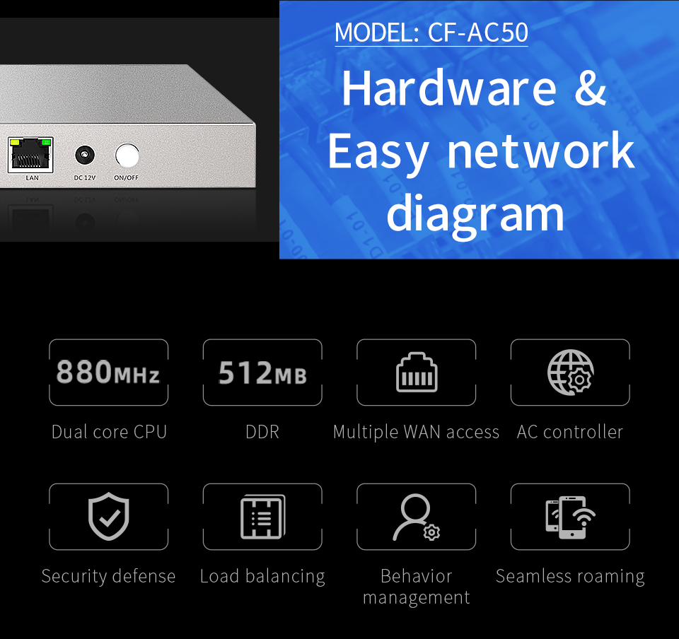 Comfast CF-AC50 Gigabit AC Router Multiple WAN 3*10/100/1000Mbps LAN/WAN Port Multi WAN Load balance Gateway Wifi AC Router 4