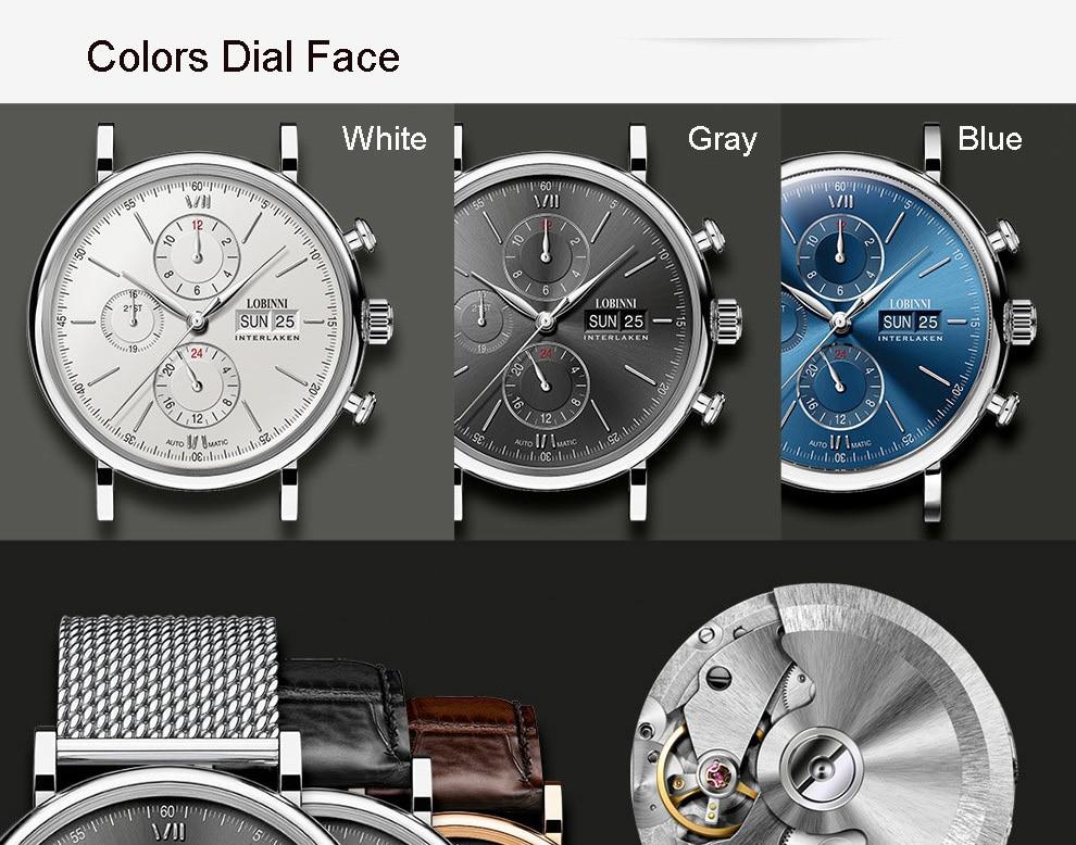 H643396594085471ba5a61be1bbe5a53dn Switzerland LOBINNI Men Watches Luxury Brand Perpetual Calender Auto Mechanical Men's Clock Sapphire Leather relogio L13019-6