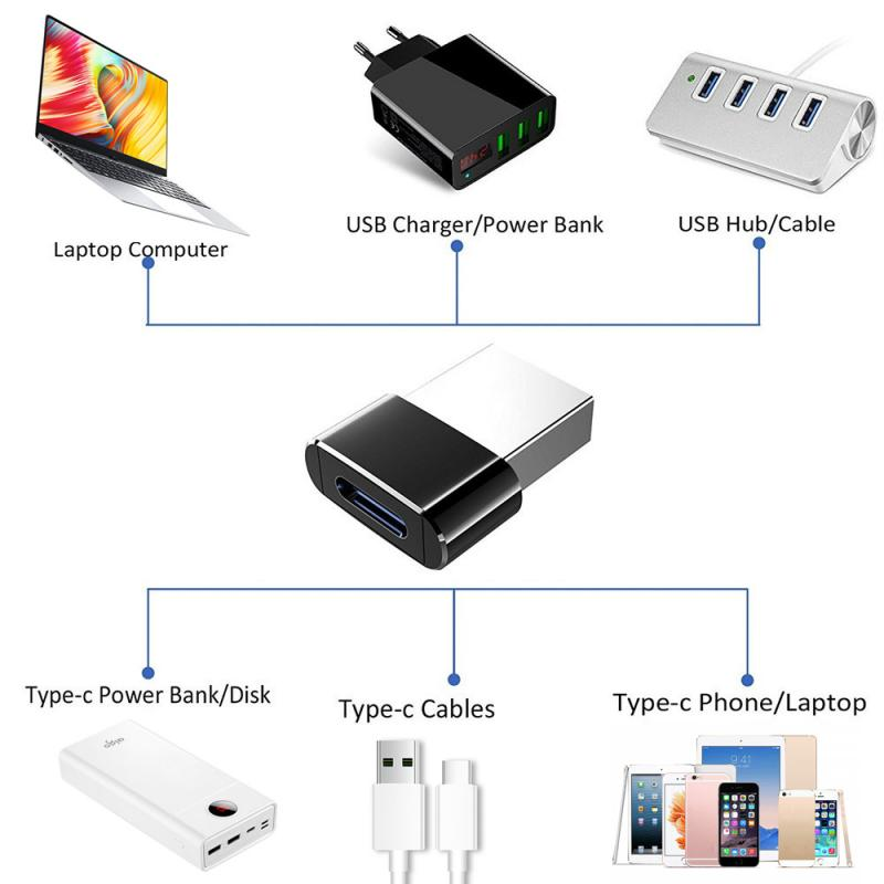 USB 2.0 Male To Type-c Female Cable Converters  USB Type C OTG AdapterFor Macbook Samsung S10 Huawei USB To Type-c OTG