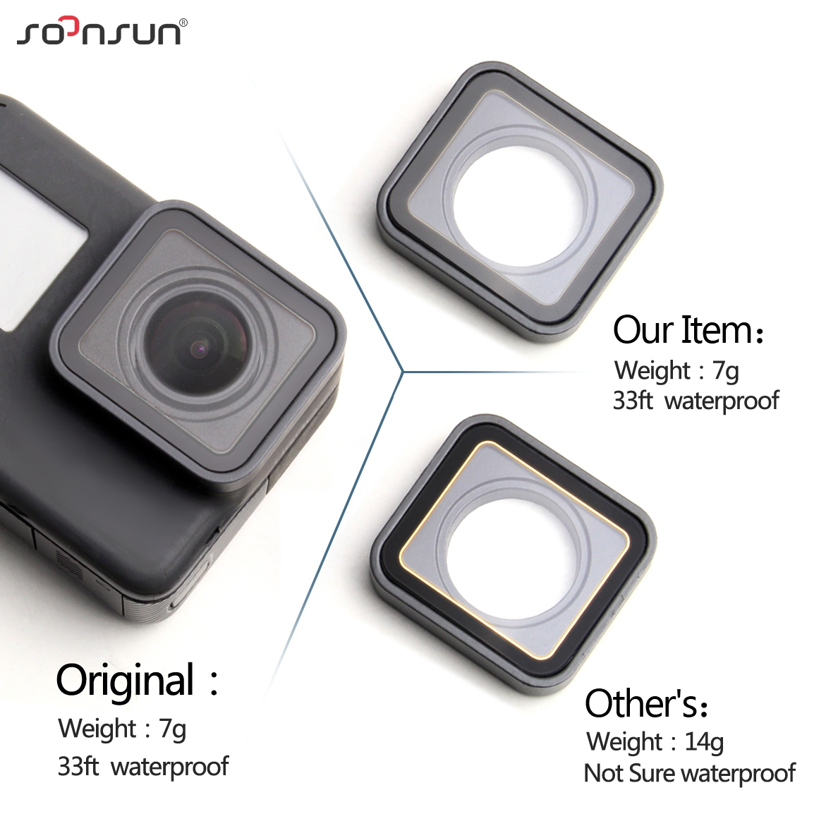 Image 5 - SOONSUN Protective Lens Replacement Side Door Repair Parts USB C Mini HDMI Port Side Cover for GoPro HERO 7 6 5 Black CameraSports Camcorder Cases   -